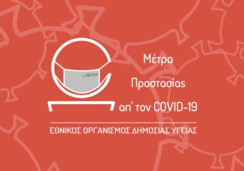 Μέτρα Προστασίας από τον COVID-19 (ΕΟΔΥ)